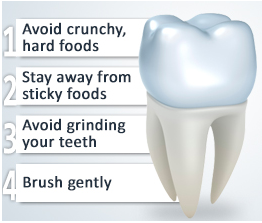Caring for a dental crown